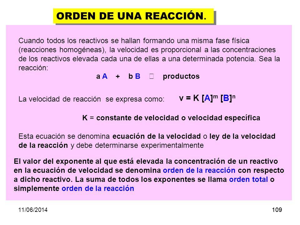 ORDEN DE UNA REACCIÓN. v = K [A]m [B]n
